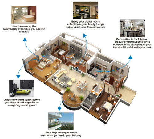 houston home music systems - Stream Music To Any Room